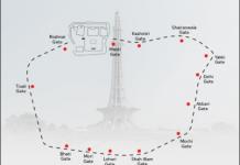 13 Gates of Lahore